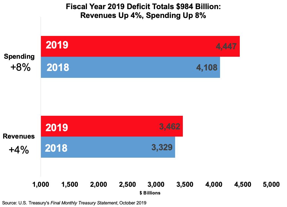 FiscalPathOct.2019